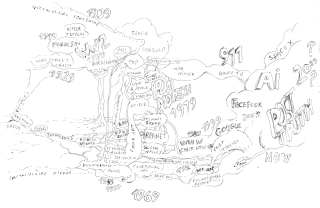semiography-map-01